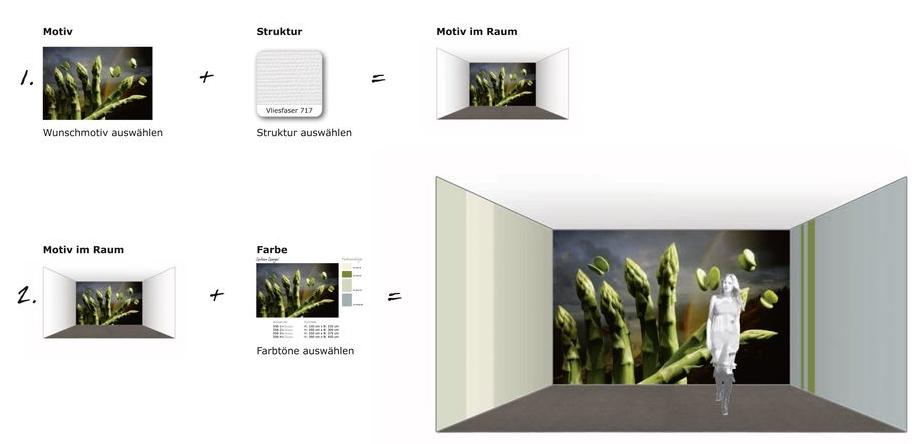 Concept Erfurt On Wall