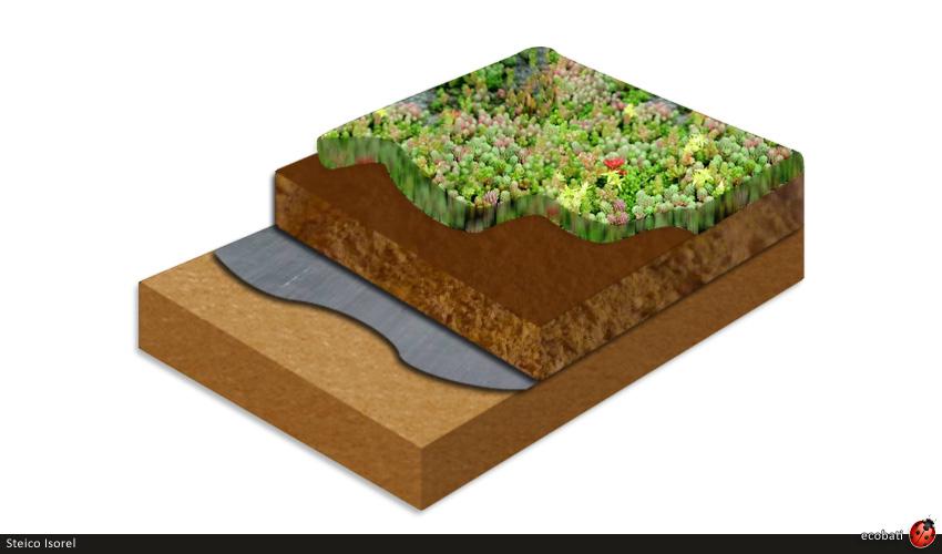 steico isorel plus isolant en fibres de bois pour toiture plate. Black Bedroom Furniture Sets. Home Design Ideas