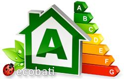 CPE - certificat de performance énergétique